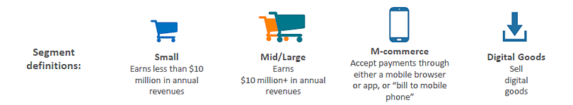 Slide-3-LNRS-True Cost of Fraud Study